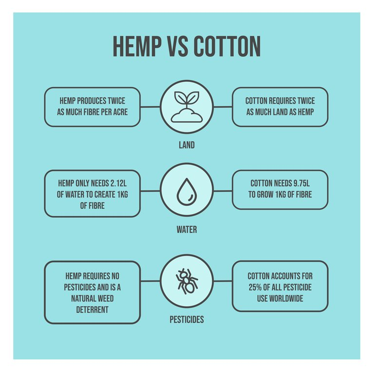 hemp clothing uk