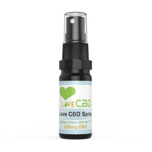 Love CBD Spray