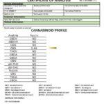 Cannabinoid Profile – Lab Report