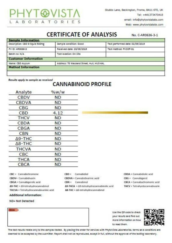 CannabinoidProfile LabReport