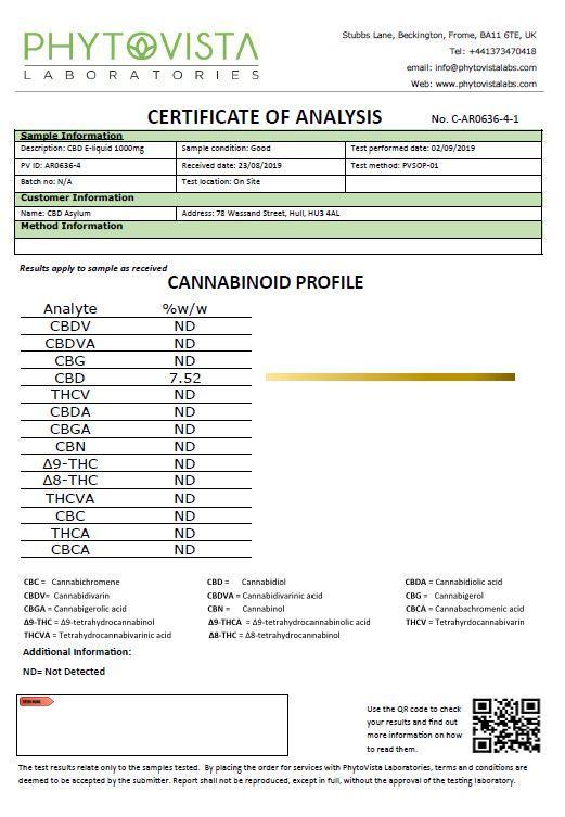 CannabinoidProfile LabReport