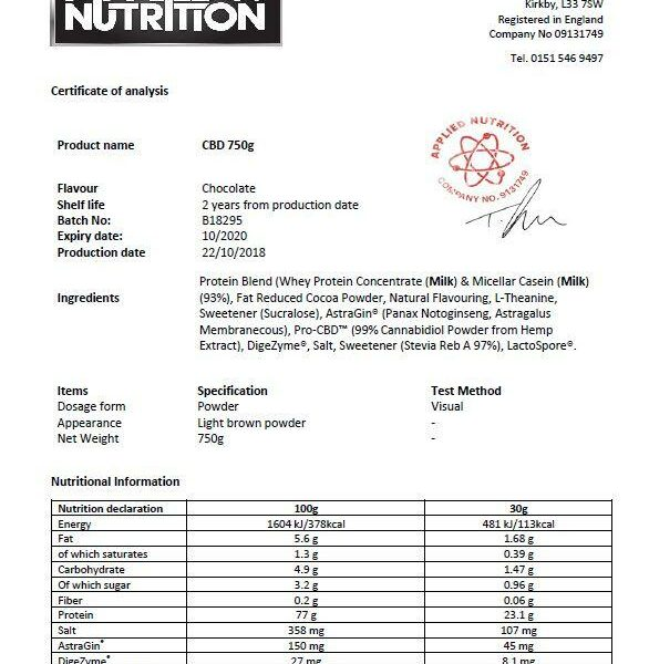 Appiled Nutrition CBD Oil Certificate - Chocolat