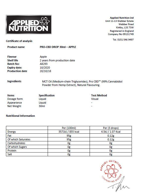 Applied Nutrition Lab Report | Pro CBD 30mg Apple