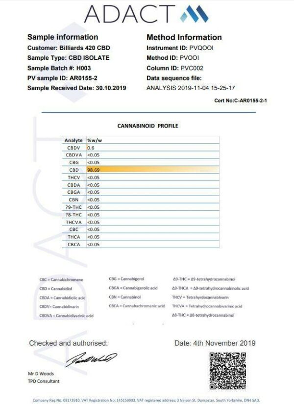 Billards 420 CBD Certificate of testing CBD Isolate