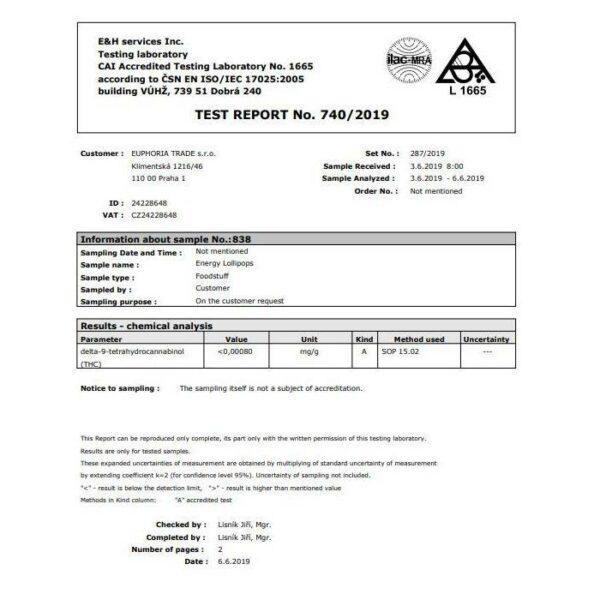 Testing certificate Energy Lollipops