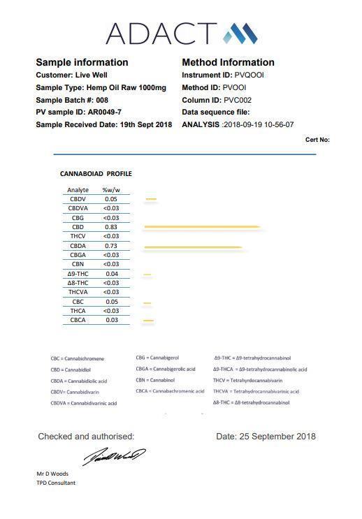 LVWELL CBD 1000mg 10ml Raw Cannabis Oil