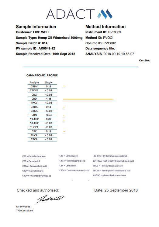 LVWell CBD 3000mg Winterised 10ml Hemp Seed Oil
