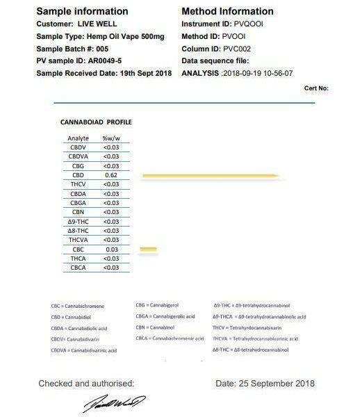 LVWell CBD 500mg Winterised 10ml Vape Oil