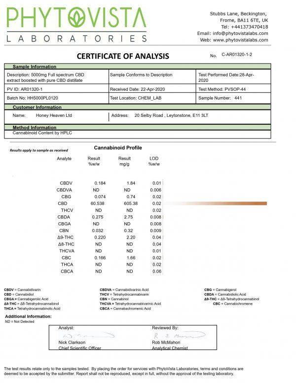 5000mg CBD Tincture Oil UK by Honey Heaven Certificate
