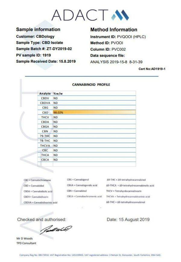 Lab Report ADACT