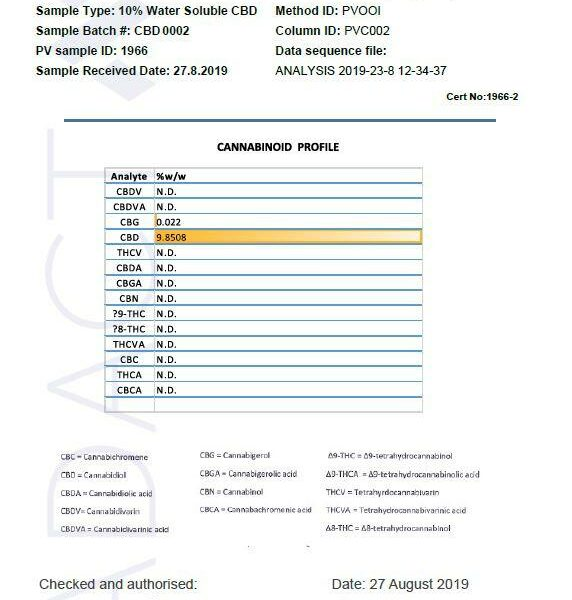 Tan CBD 75mg CBD Infused Self Tan Pump Spray 200ml Lab Certifiate