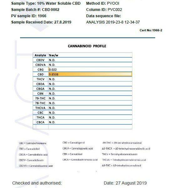 Tan CBD 30mg Self Tan Pump Spray 100ml Lab Certifiate