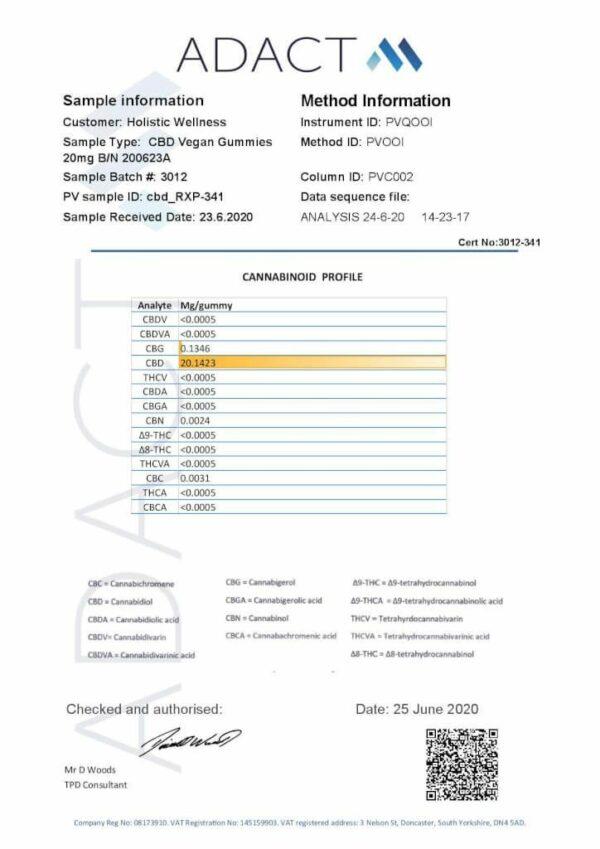 ZenBears CBD Gummies 150g Certificate