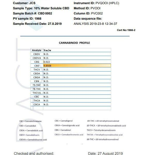 NKD 50mg CBD Peppermint Revitalizing Foot Balm 100ml