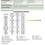 cbd-leafline-100mg-cbd-cellulite-toning-body-lotion-certificate.jpg