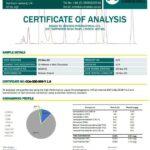 dr-watson-melt-400mg-cbd-dark-chocolate-certificate.jpg