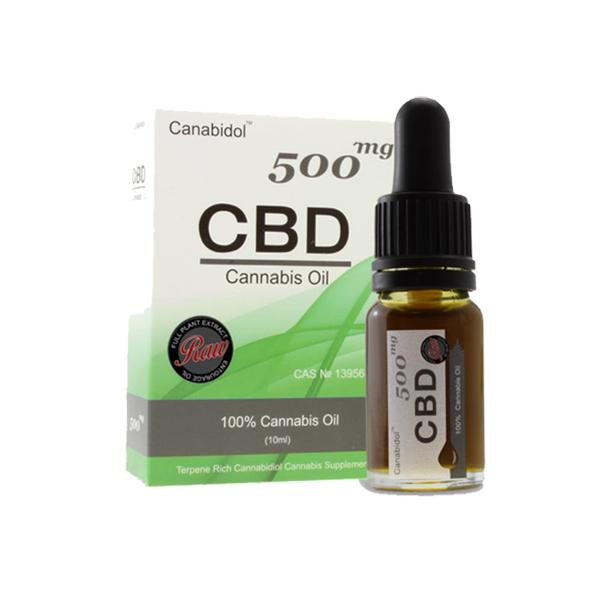 CannabidolmgCBDTincture